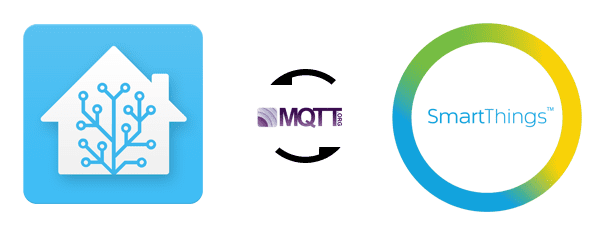 Smarter SmartThings with MQTT and Home Assistant - Home