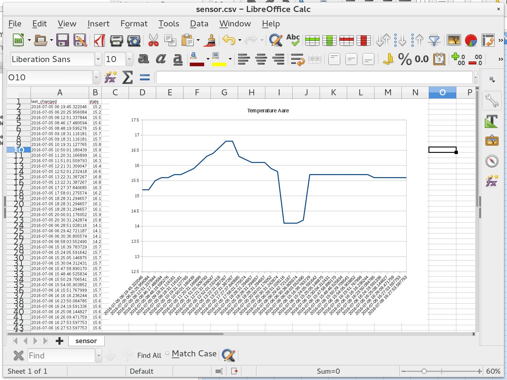 ESP8266 DHT22 sensor data logging via MQTT server