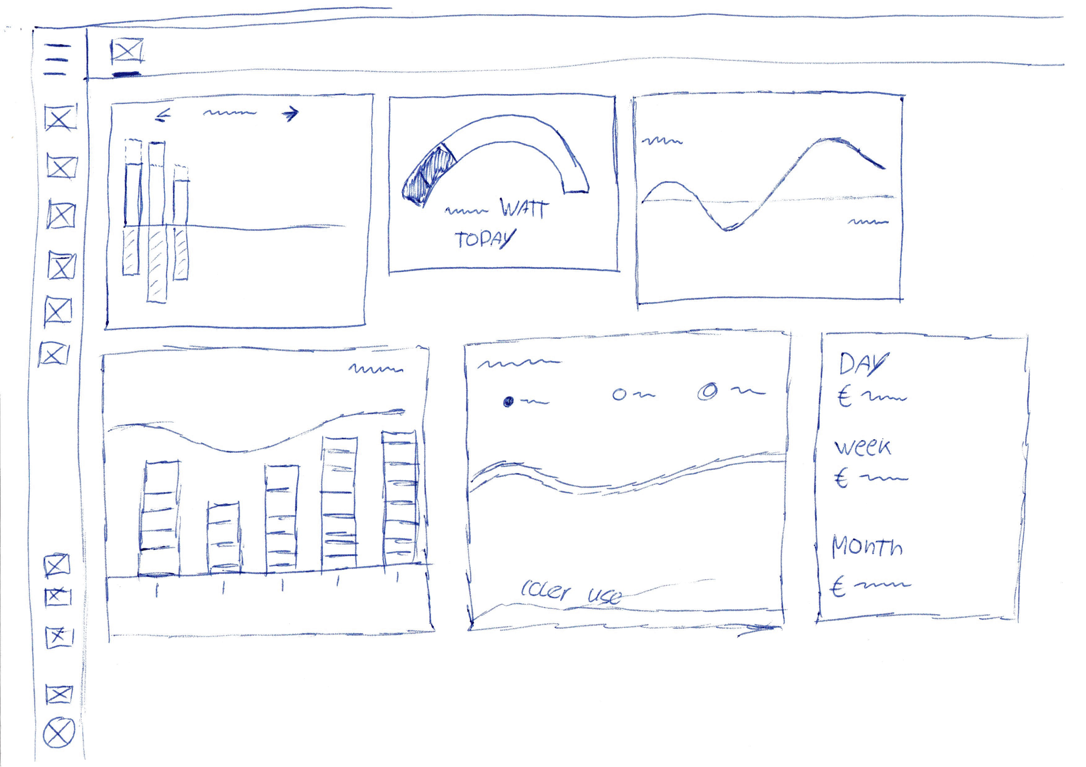 Bocetos hechos para Home Assistant Energy