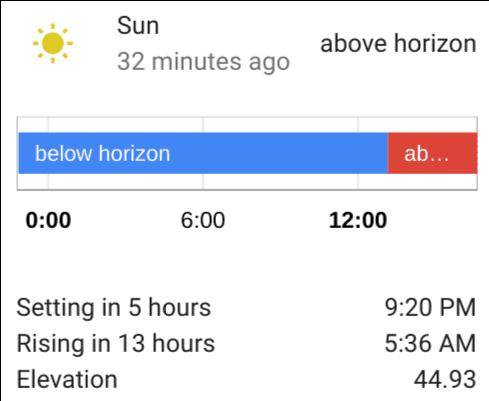 Sun - Home Assistant